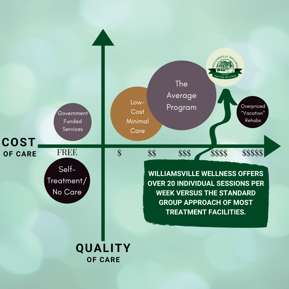 Graphic about the cost and quality of care